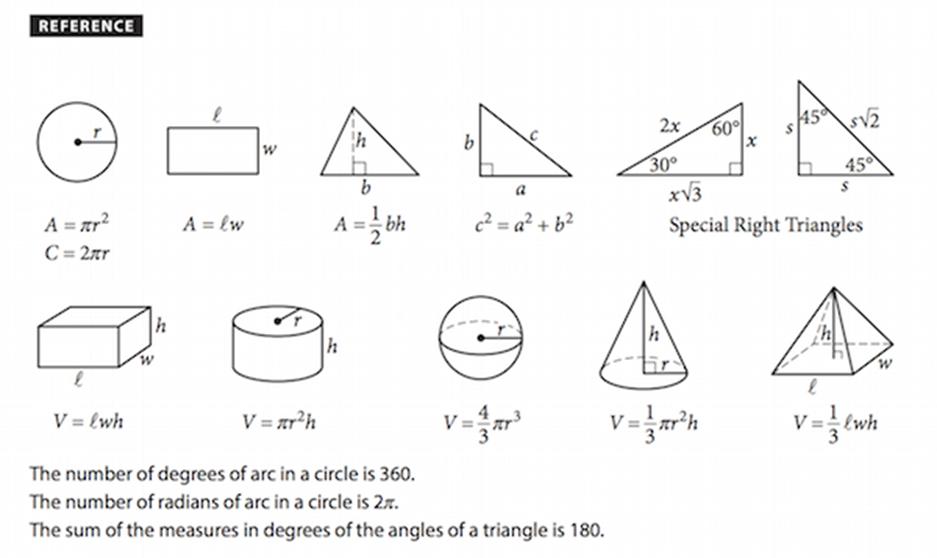 8th grade common core math formula sheet